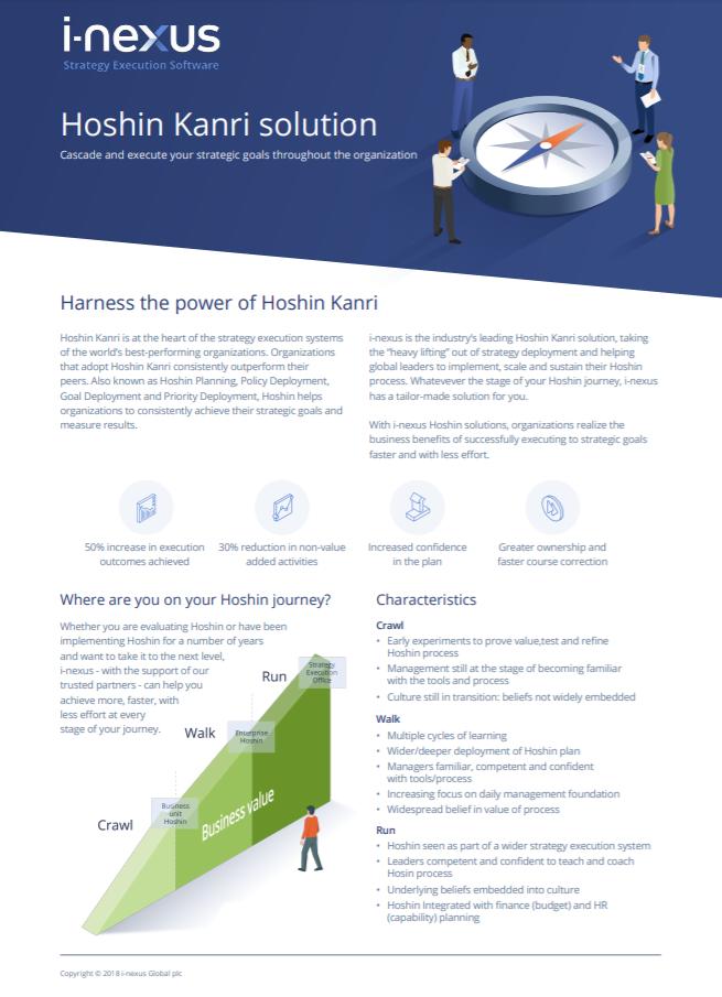 Hoshin Kanri software overview thumb
