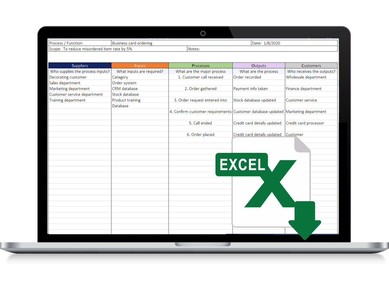 SIPOC Diagram Excel Template
